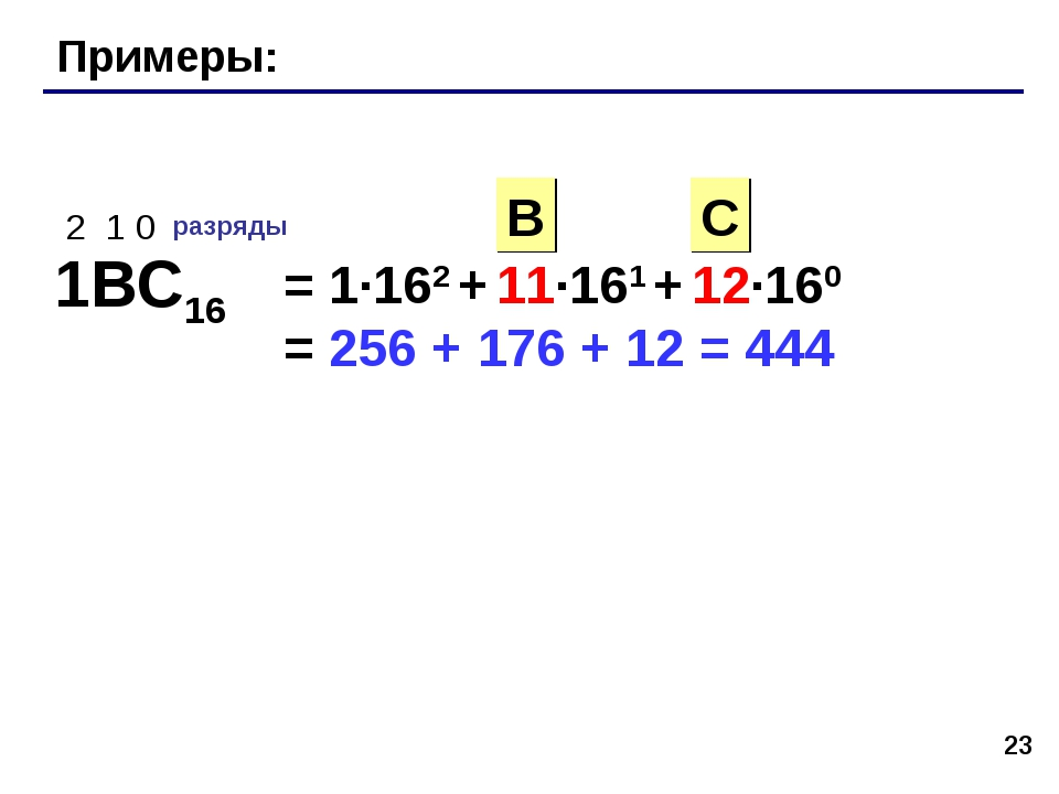 * Примеры: 1BC16 2 1 0 разряды = 1·162 + 11·161 + 12·160 = C В 256 + 176 + 12...