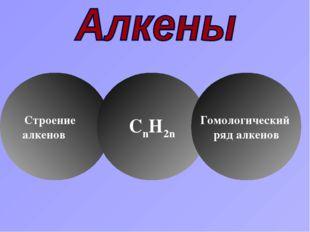 Строение алкенов CnH2n Гомологический ряд алкенов
