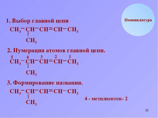 * Н С Номенклатура 1. Выбор главной цепи Н Н3 С С С С С СН3 Н Н Н3 2. Нумерац...