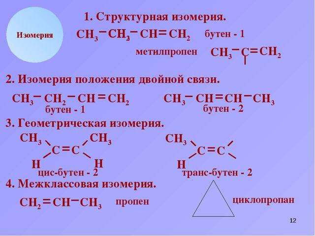* СН2 СН СН3 Н Изомерия 1. Структурная изомерия. СН2 СН3 С СН2 СН3 С СН2 буте...