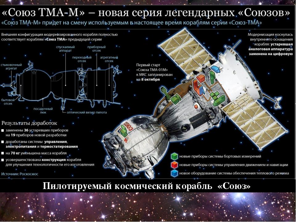 Пилотируемый космический корабль «Союз»