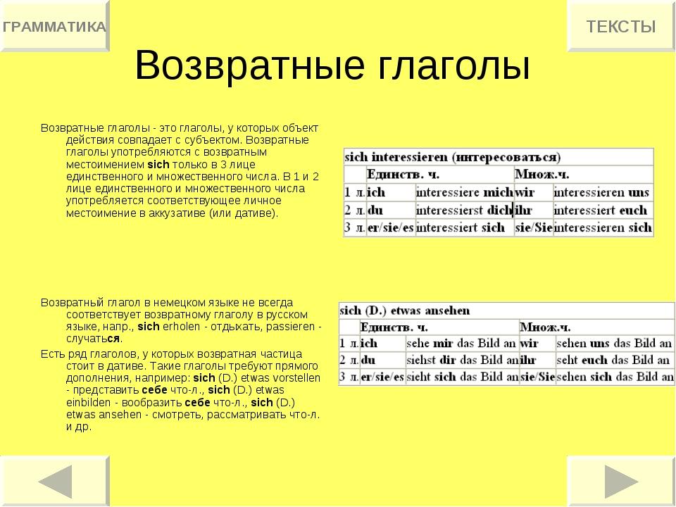 Возвратные глаголы Возвратные глаголы - это глаголы, у которых объект действи...