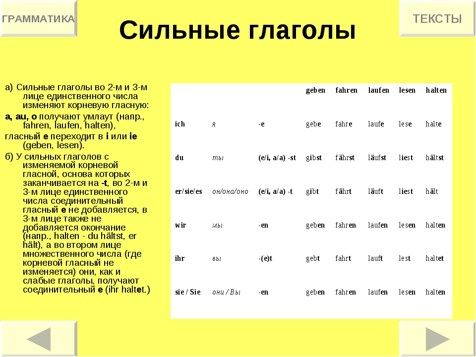 Сильные глаголы a) Сильные глаголы во 2-м и 3-м лице единственного числа изме...
