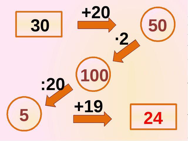 30 +20 ∙2 :20 +19 50 100 5 24