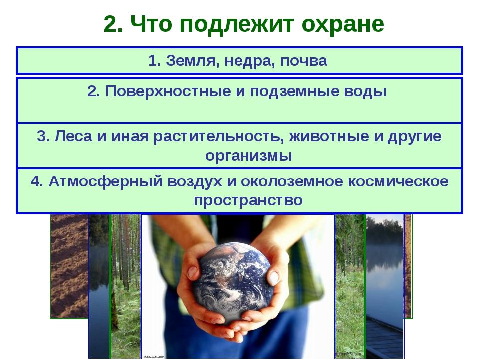 2. Что подлежит охране 1. Земля, недра, почва 2. Поверхностные и подземные во...