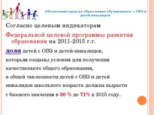 Обеспечение прав на образование обучающихся с ОВЗ и детей инвалидов Согласно