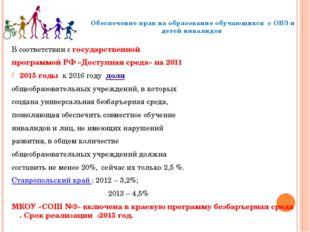Обеспечение прав на образование обучающихся с ОВЗ и детей инвалидов В соответ