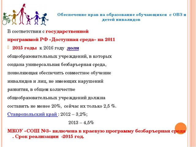 Обеспечение прав на образование обучающихся с ОВЗ и детей инвалидов В соответ...
