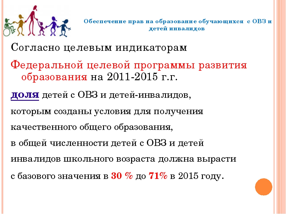 Обеспечение прав на образование обучающихся с ОВЗ и детей инвалидов Согласно...