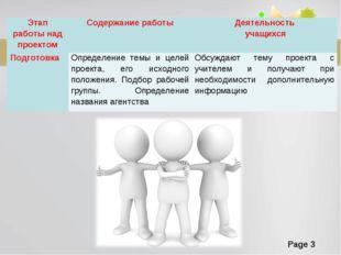 Этап работы над проектомСодержание работыДеятельность учащихся Подготовка