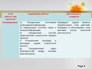 Этап работы над проектомСодержание работыДеятельность учащихся Планирован