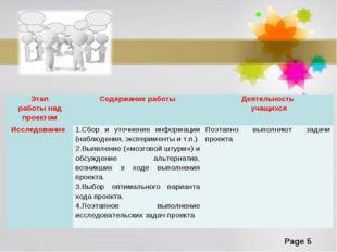 Этап работы над проектомСодержание работыДеятельность учащихся Исследован