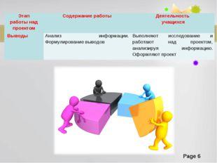 Этап работы над проектомСодержание работыДеятельность учащихся ВыводыАна