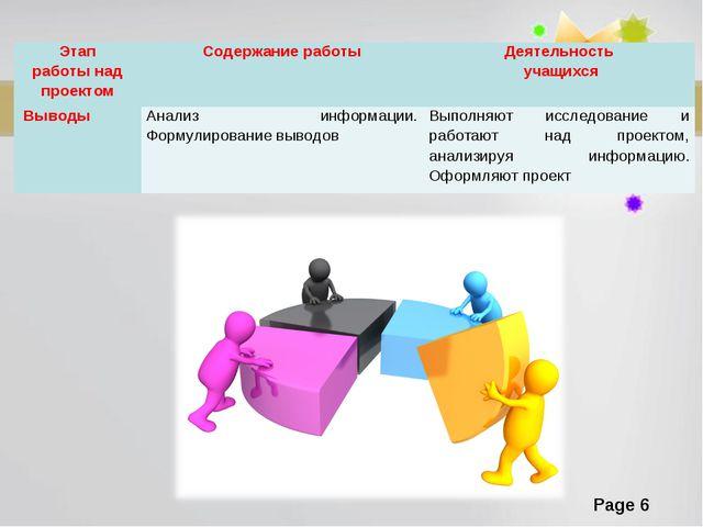 Этап работы над проектомСодержание работыДеятельность учащихся ВыводыАна...