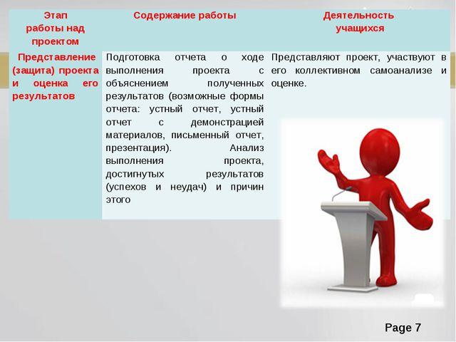 Этап работы над проектомСодержание работыДеятельность учащихся Представл...