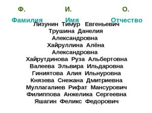 Ф. И. О. Фамилия Имя Отчество Лизунин Тимур Евгеньевич Трушина Данелия Алекса