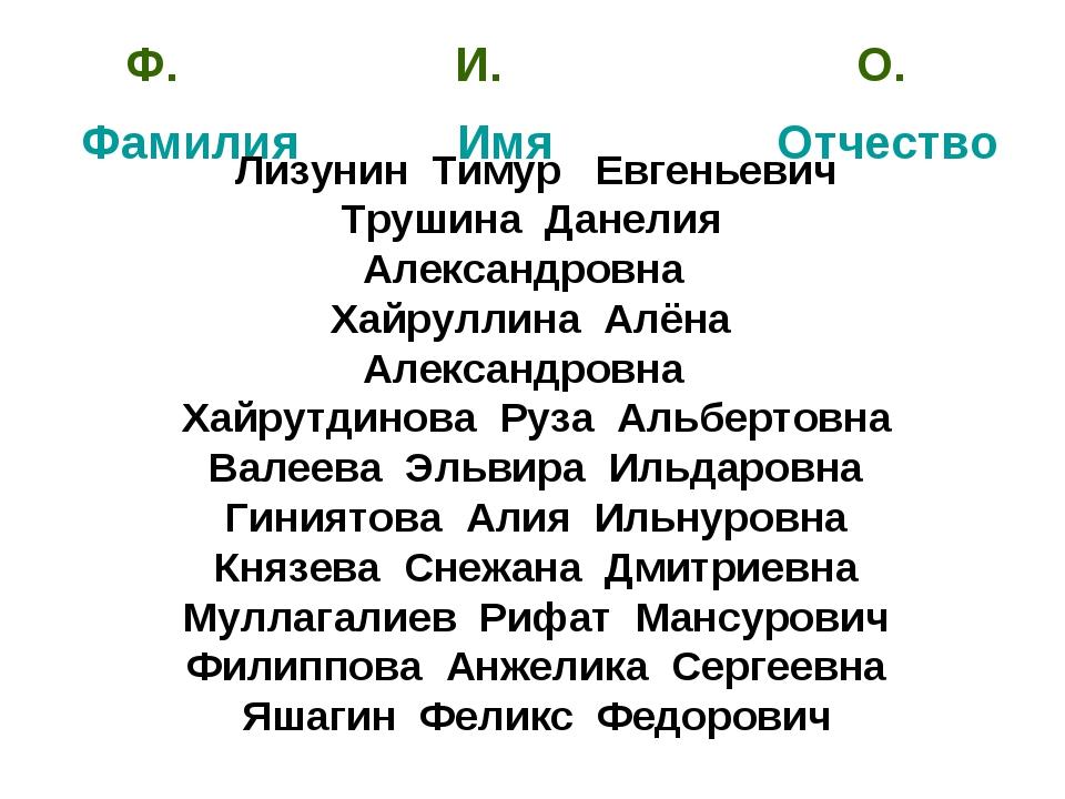 Ф. И. О. Фамилия Имя Отчество Лизунин Тимур Евгеньевич Трушина Данелия Алекса...
