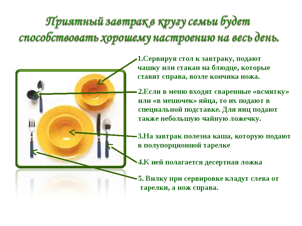 1.Сервируя стол к завтраку, подают чашку или стакан на блюдце, которые ставят...