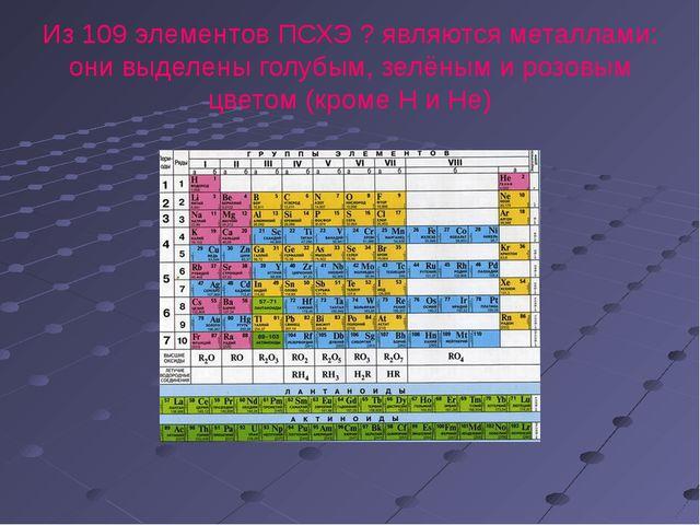 Из 109 элементов ПСХЭ ? являются металлами: они выделены голубым, зелёным и р...