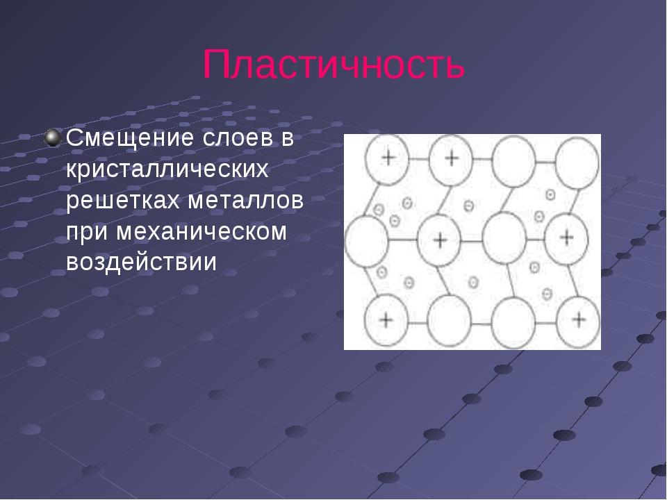 Пластичность Смещение слоев в кристаллических решетках металлов при механичес...