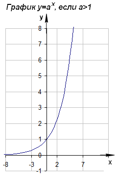 http://fizmat.by/pic/MATH/page477/im3.png