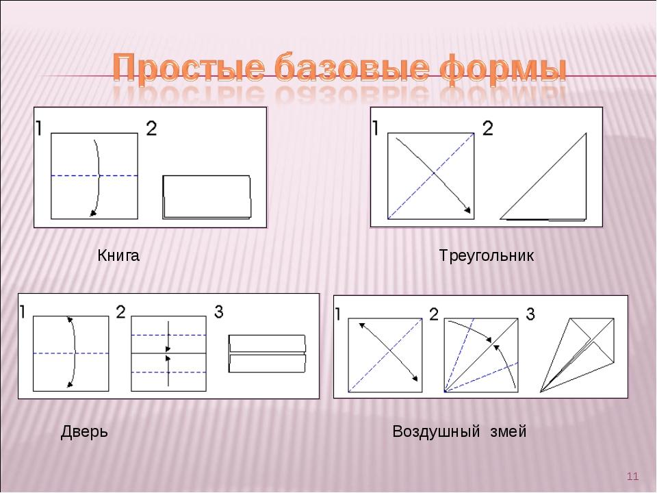 * Книга Треугольник Дверь Воздушный змей