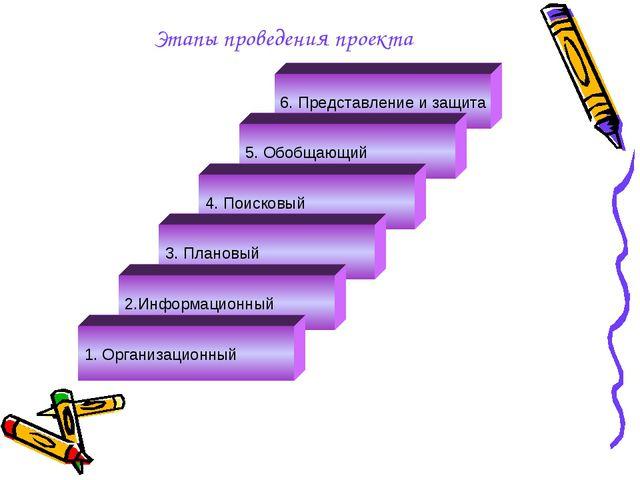 Этапы проведения проекта 6. Представление и защита 5. Обобщающий 4. Поисковый...