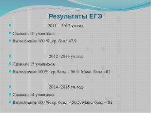 Результаты ЕГЭ 2011 – 2012 уч.год Сдавали 10 учащихся. Выполнение 100 %, ср.