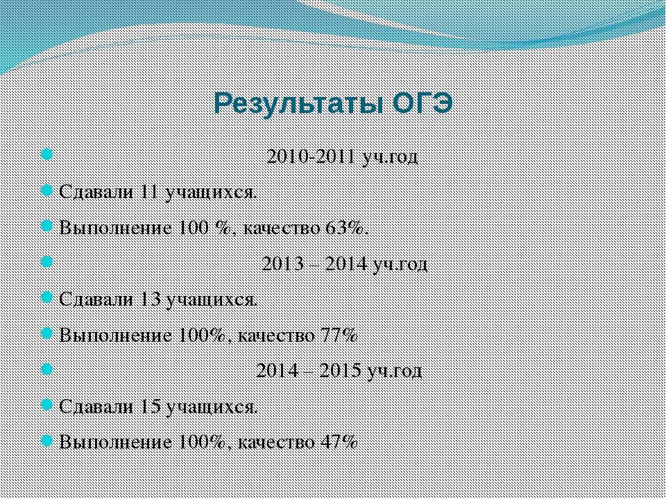 Результаты ОГЭ 2010-2011 уч.год Сдавали 11 учащихся. Выполнение 100 %, качест...