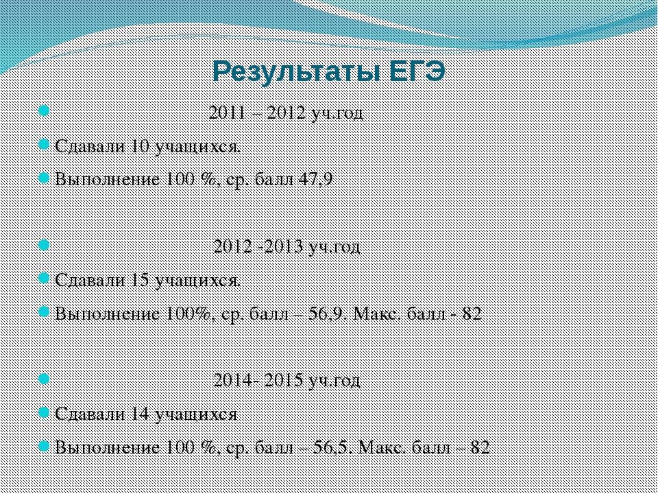 Результаты ЕГЭ 2011 – 2012 уч.год Сдавали 10 учащихся. Выполнение 100 %, ср....