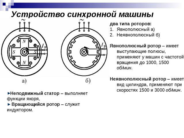 Устройство синхронной машины Неподвижный статор – выполняет функции якоря, Вр...