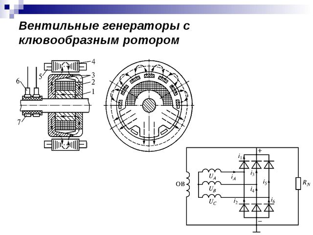 Вентильные генераторы с клювообразным ротором