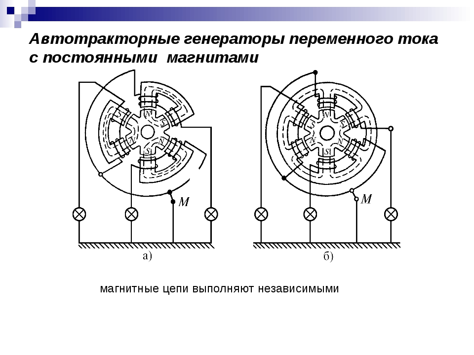 Автотракторные генераторы переменного тока с постоянными магнитами магнитные...