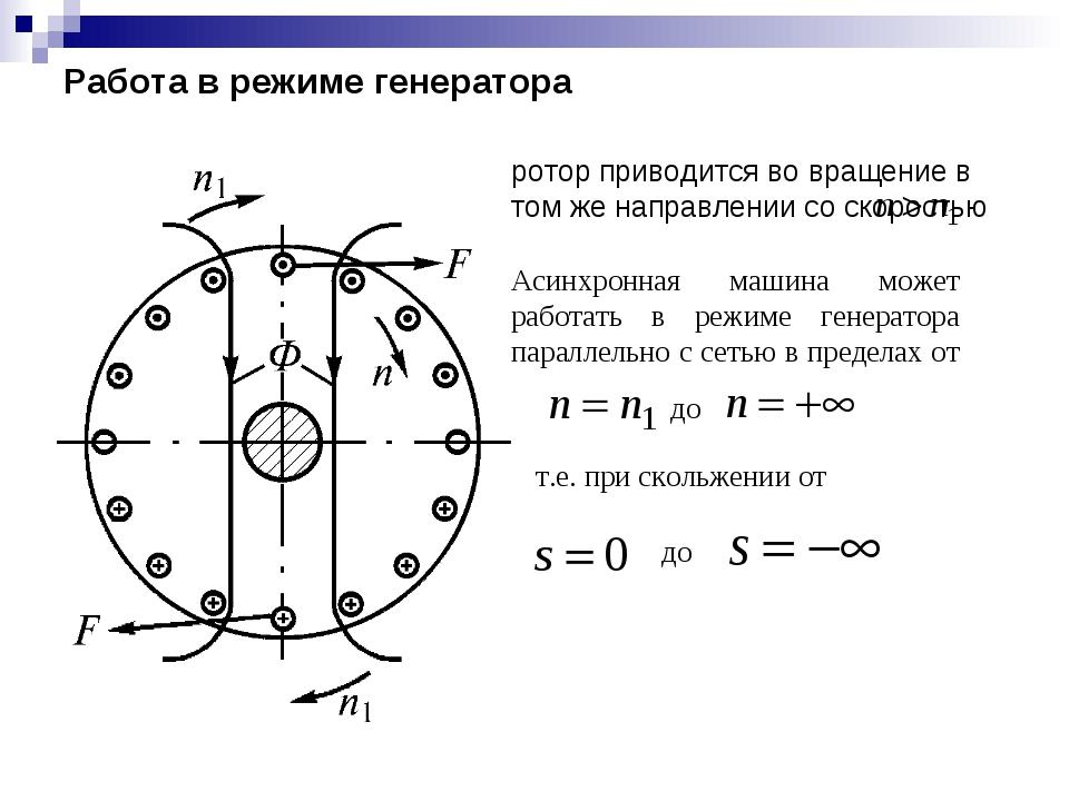 Работа в режиме генератора ротор приводится во вращение в том же направлении...