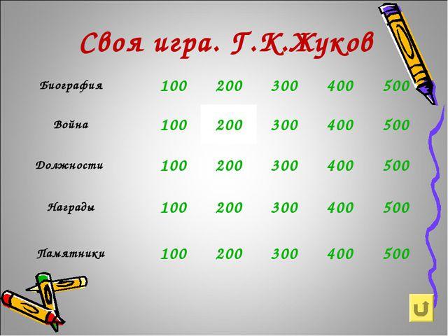 Своя игра. Г.К.Жуков Биография 100200300400500 Война 10020030040050...