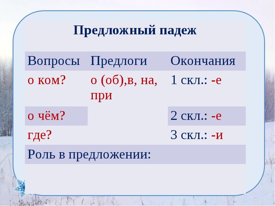 Предложный падеж ВопросыПредлогиОкончания о ком?о (об),в, на, при1 скл.:...