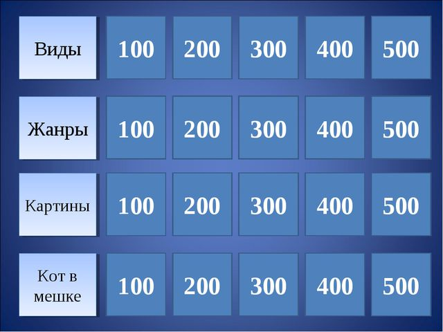 Виды Жанры 100 Кот в мешке Картины 300 400 500 100 100 100 200 200 200 300 30...