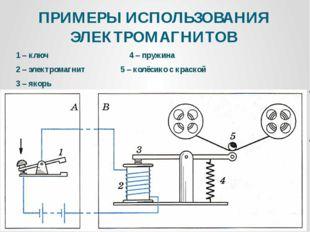 ПРИМЕРЫ ИСПОЛЬЗОВАНИЯ ЭЛЕКТРОМАГНИТОВ 1 – ключ 4 – пружина 2 – электромагнит