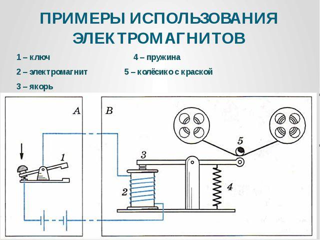 ПРИМЕРЫ ИСПОЛЬЗОВАНИЯ ЭЛЕКТРОМАГНИТОВ 1 – ключ 4 – пружина 2 – электромагнит...
