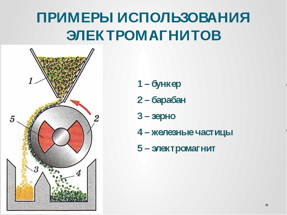 ПРИМЕРЫ ИСПОЛЬЗОВАНИЯ ЭЛЕКТРОМАГНИТОВ 1 – бункер 2 – барабан 3 – зерно 4 – же...
