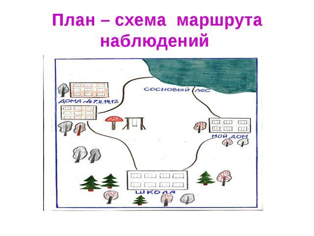 План – схема маршрута наблюдений