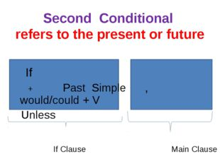 Second Conditional refers to the present or future If + Past Simple , would/c