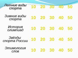 Летние виды спорта 10 20 30 40 50 Зимние виды спорта 10 20 30 40 5
