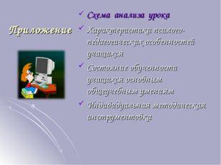 Приложение Схема анализа урока Характеристики псилого-педагогических особенно