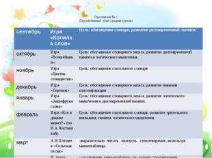 Приложение № 1 Перспективный план (средняя группа) сентябрь Игра «Копилка сл