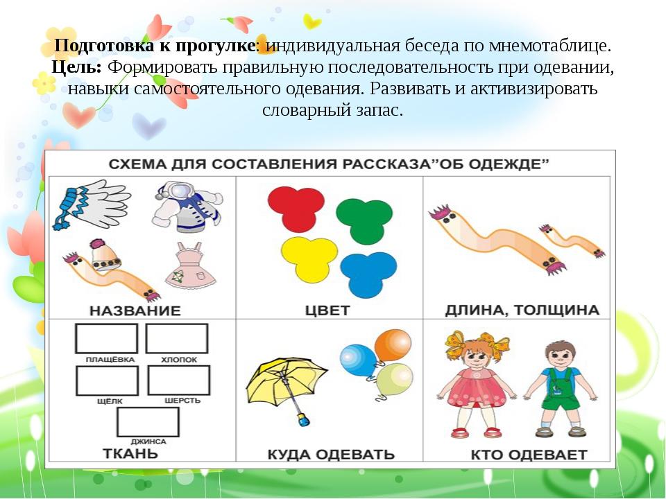 Подготовка к прогулке: индивидуальная беседа по мнемотаблице. Цель: Формирова...