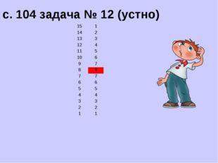 с. 104 задача № 12 (устно) 151 142 133 124 115 106 97 88 77 66 55