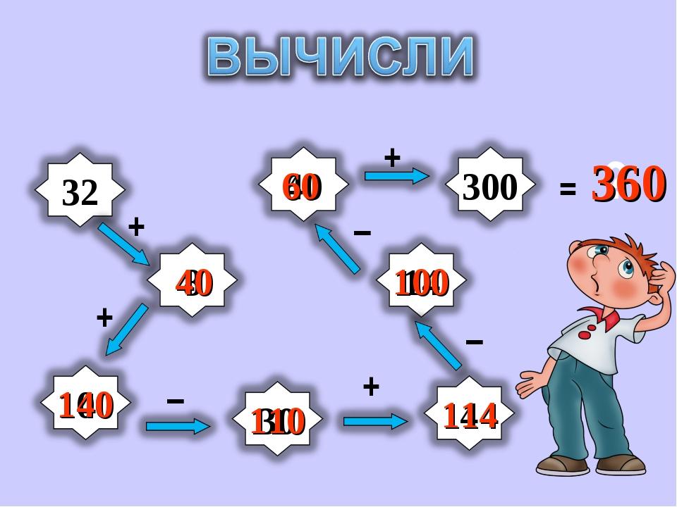+ + + – – – + = ? 40 140 110 114 100 60 360