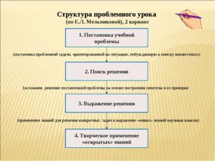 Структура проблемного урока (по Е.Л. Мельниковой), 2 вариант 1. Постановка уч