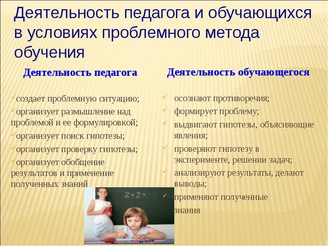 Деятельность педагога создает проблемную ситуацию; организует размышление над...